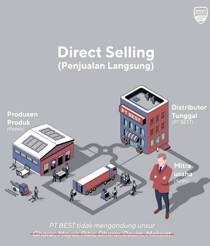 direct selling ecoracing pt best